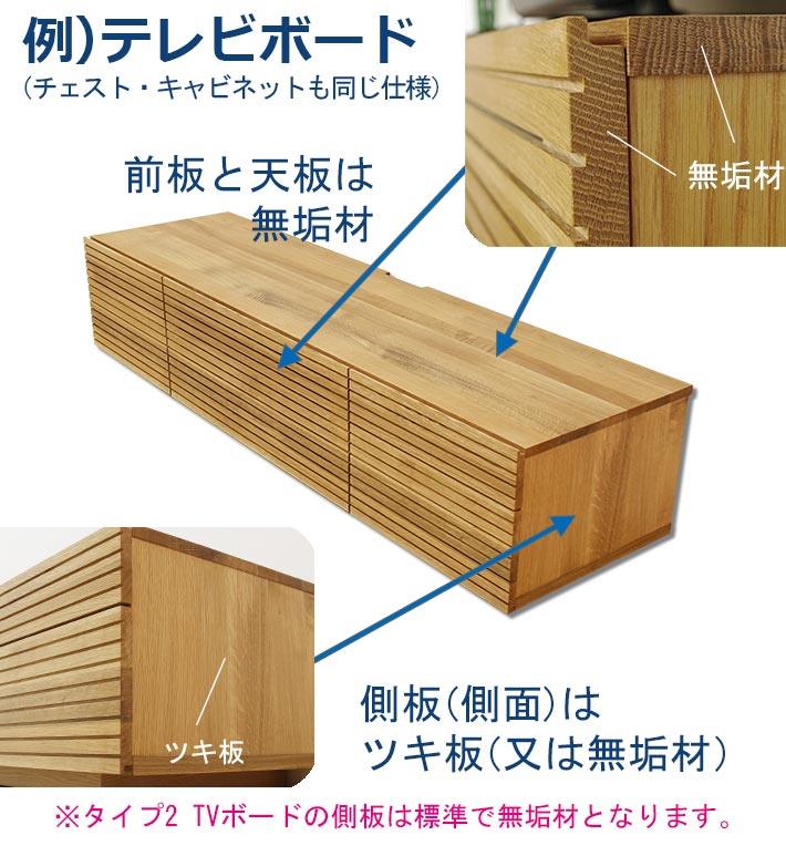 自然工房の箱物家具の特徴説明1